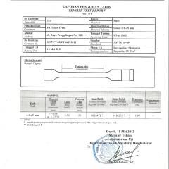Harga Baja Ringan Ukuran 1 Mm Tips Memilih Rangka Atap Luth Service