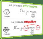 la phrase négative