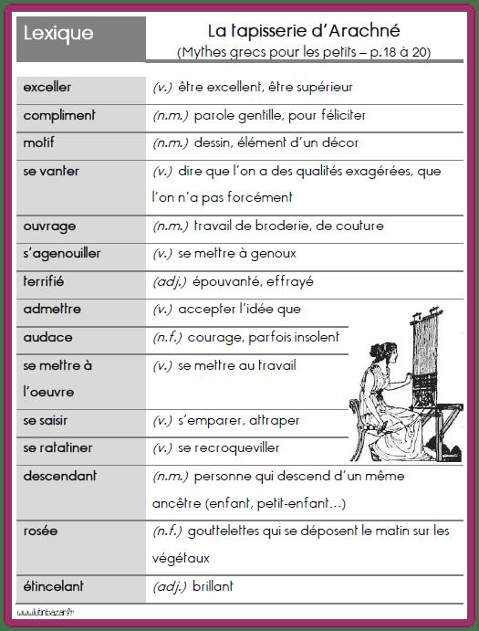 Les 12 Travaux D'hercule Questionnaire Cm2 : travaux, d'hercule, questionnaire, Lectures,