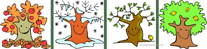 Le cycle des saisons lutin bazar - Dessin 4 saisons ...