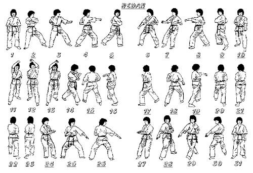 Taekwondo: Taekwondo Kata