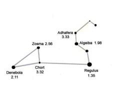 leo-constellation-new