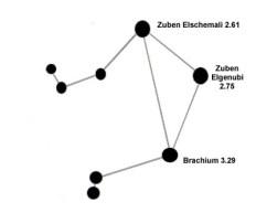 libra-constellation-2