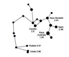 sagittarius-constellation-3