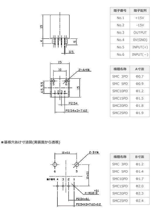 SMCPDシリーズの寸法図