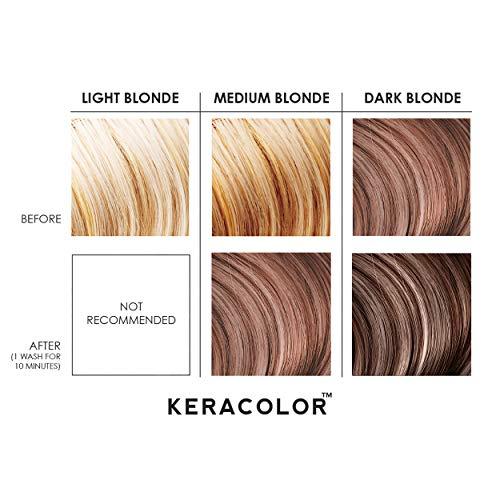 Keracolor Clenditioner Color Depositing Conditioner Colorwash Keracolor Clenditioner Color Depositing Conditioner Colorwash, Mocha, 12 fl oz.