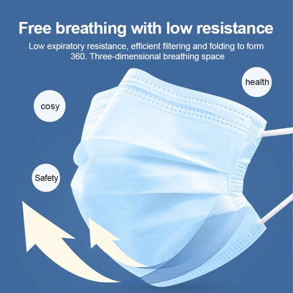 100pcs Surgical Mask Disposable Medical Mask Mascherine Antivirus masks Anti-Dust Anti Fog Haze Face Mouth Mask 3-layer Mask