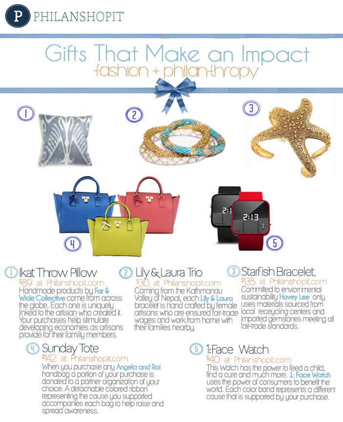 Gift Guide final