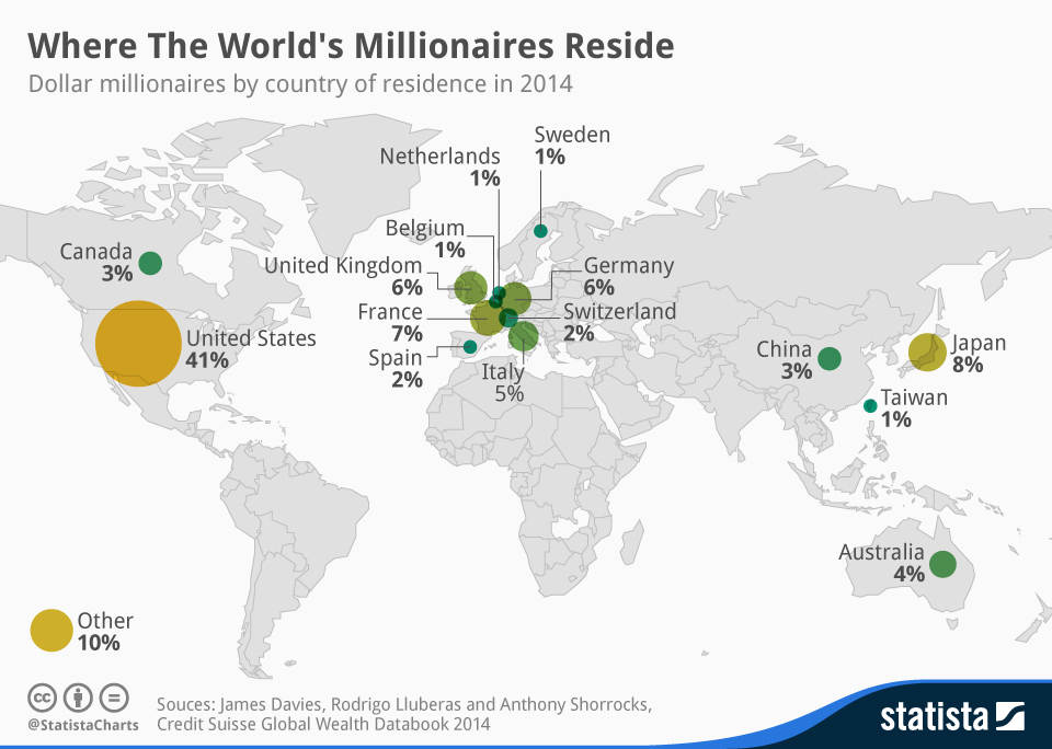 Where The World's Millionaires Reside