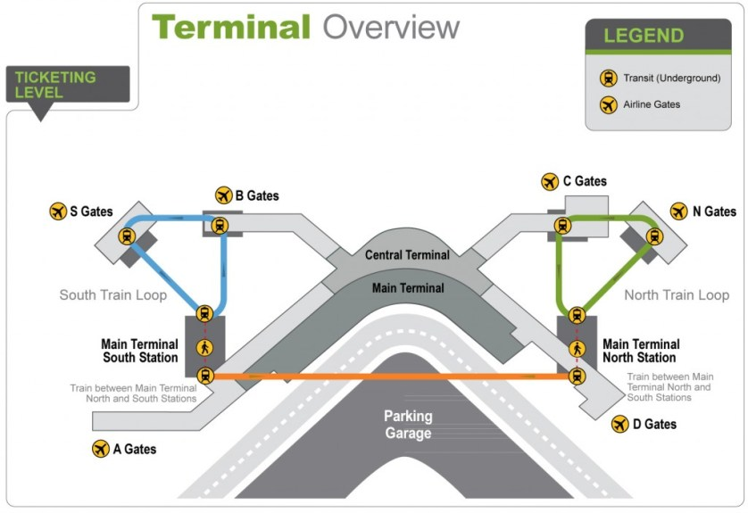 SEA-Terminal-Overview