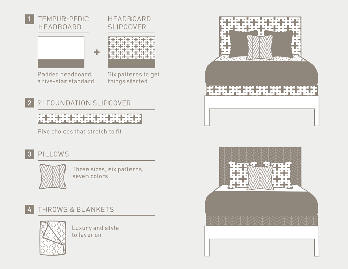 The Tempur-Pedic Home Collection by Andrew Morgan