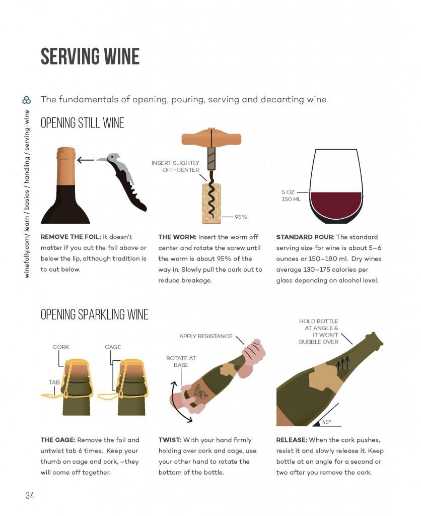 Wine Folly Serving Wine