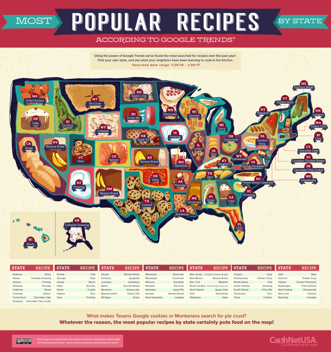 most popular recipes by state from Google Trends