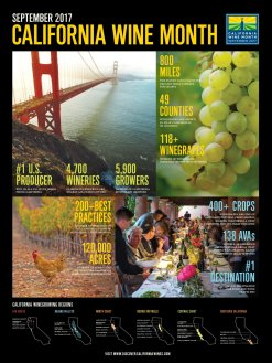 LuxeGetaways - Luxury Travel - Luxury Travel Magazine - Luxe Getaways - Luxury Lifestyle - California Wine Month - September 2017 - Wine Lovers - Wine Events - Poster