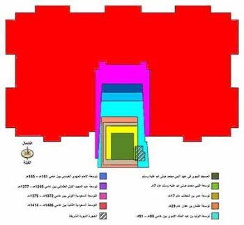 مراحل توسعة المسجد النبوي Luxuria Tours & Events