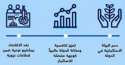 122 نشاط للتملك الكامل للمستثمرين في الإمارات