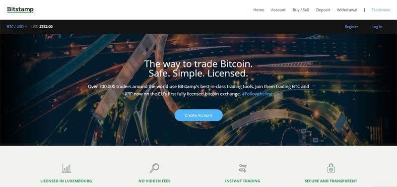 Bitcoin-bitstamp