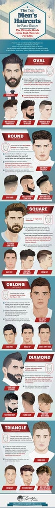 Hair-style-guide-infographic