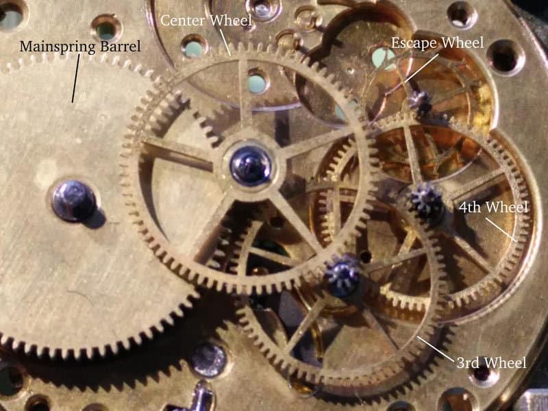 Watch-wheels-details