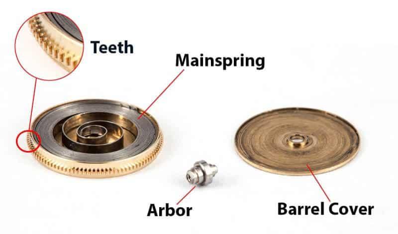 mainspring-barel-mechanical-watch