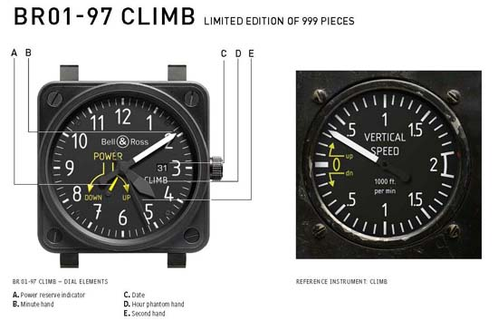BR 01 97 Climb