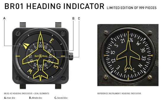 BR 01 Heading Iindicator