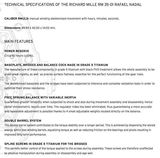 Technical Data Sheet RM 35-01 Raphael Nadal