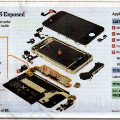 Back Of Iphone 4s Diagram Seymour Duncan Wiring Diagrams Humbuckers Mind Trick By Jacky Luxuryfunnel
