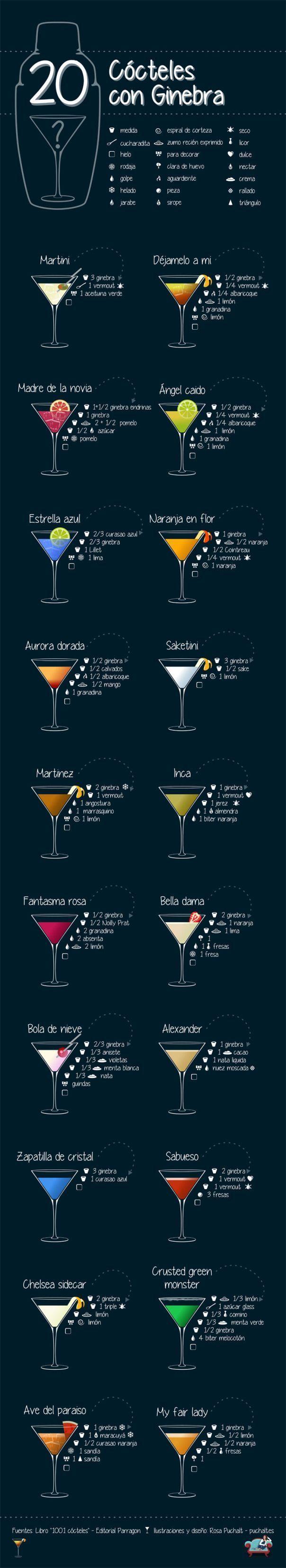 recetas coctelees ginebra gin tonic imprimir