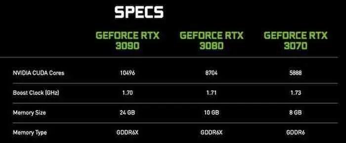 Source: Nvidia