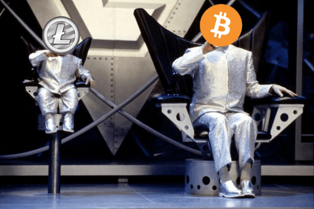 bitcoin vs litecoin | what is litecoin