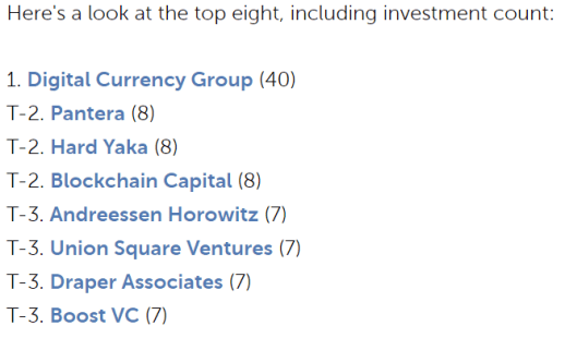 VC in crypto top eight