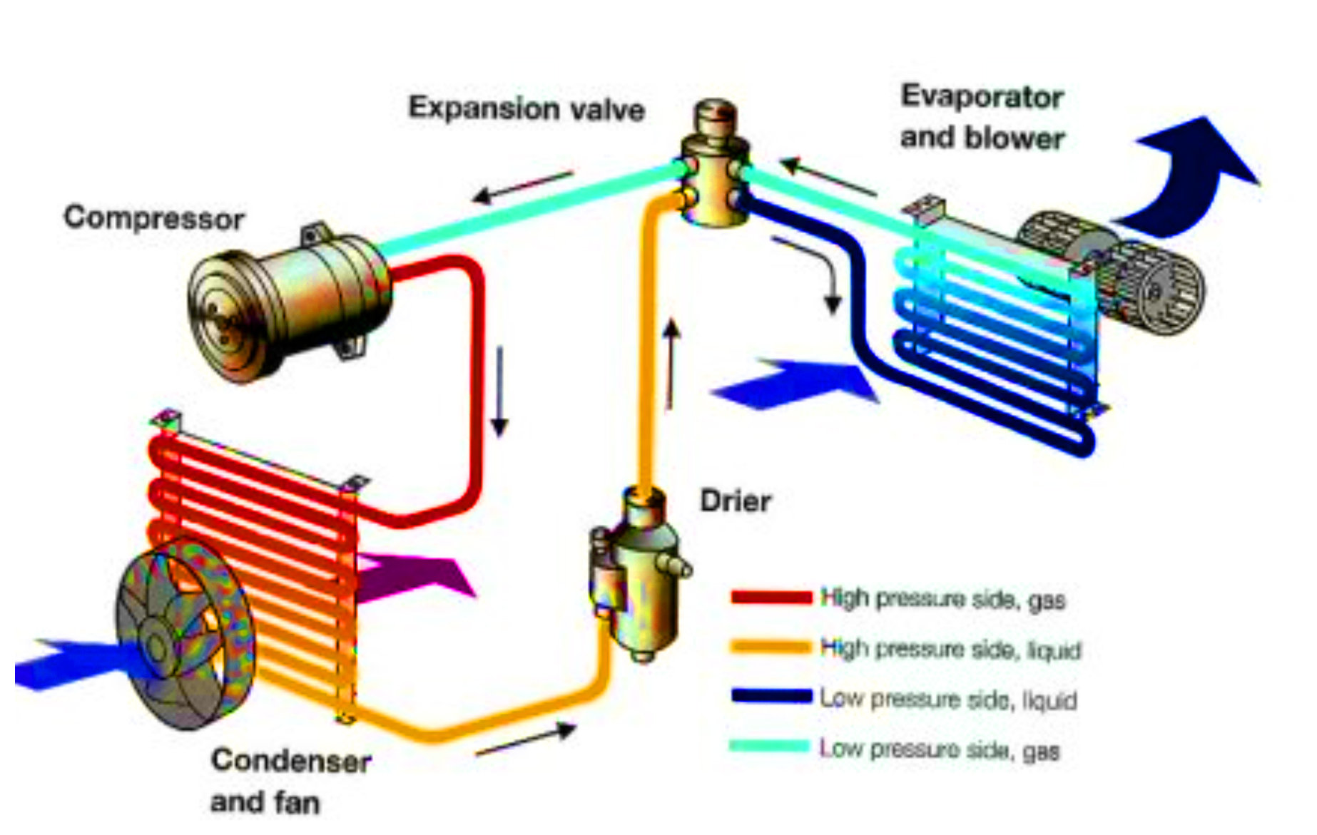 hight resolution of ac condensor in car