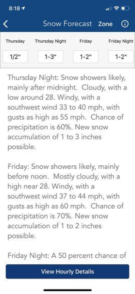 Carousel_Snow Forecast