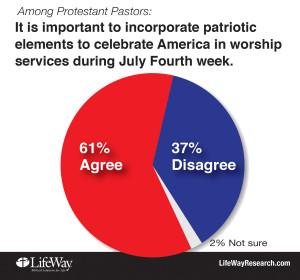 PatrioticElements