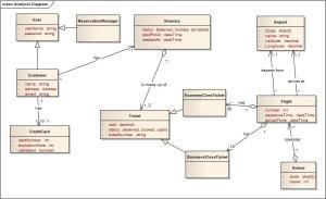 class diagram | Leonard S Woody III  Software Engineer