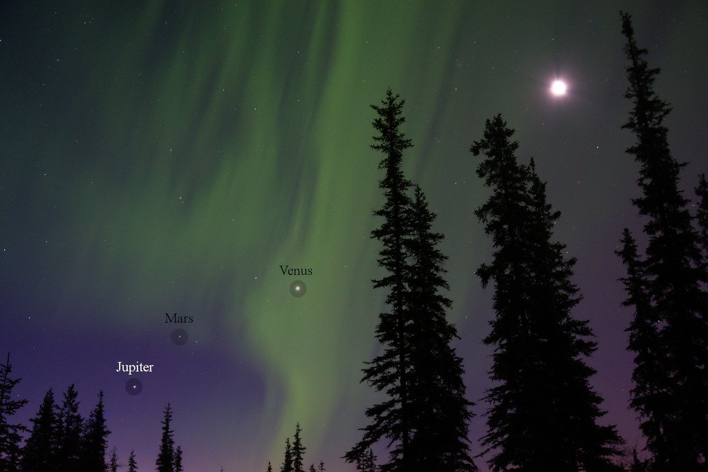 Alignment of Jupiter, Mars, Venus, and Moon with Aurora Borealis