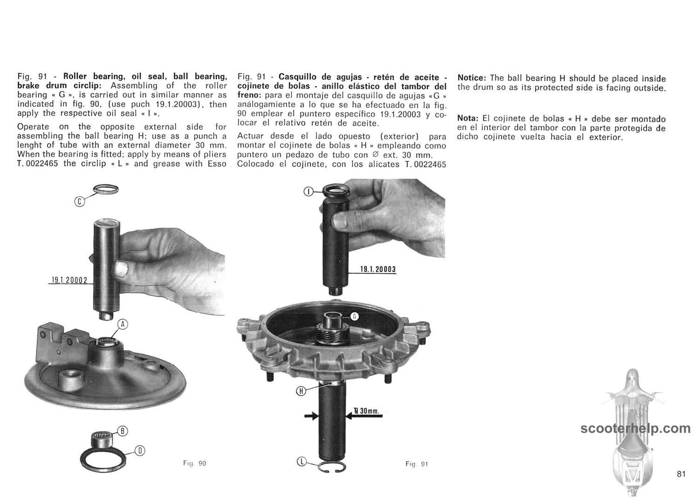 P125 & P200 Factory Repair Manual