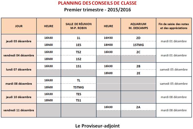 2016 Conseils de classe Trim1