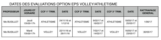 dates-des-evaluations-option-eps-volley-athletisme