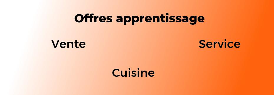 Recrutement apprentis vente, service et cuisine