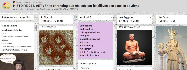 Les élèves des classes de troisième observent l' Histoire de l'art à la loupe …