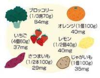 vitamin_c[1]