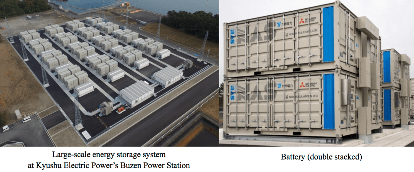 Can Be Repurposed As Storage In Solar Or Wind Power Systems