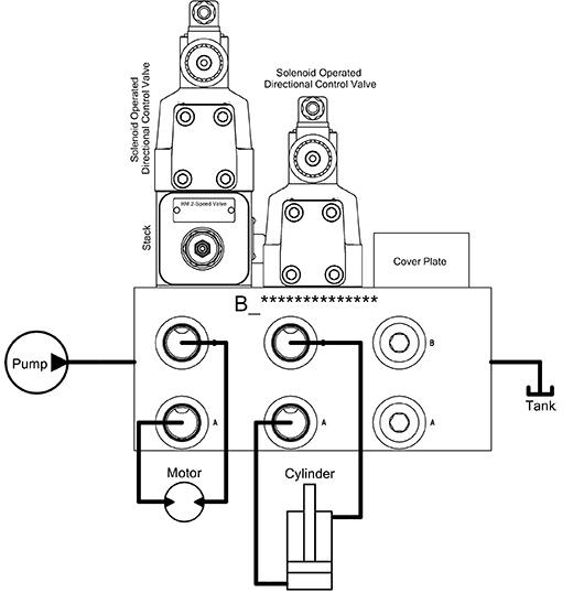 Lynch Fluid Controls