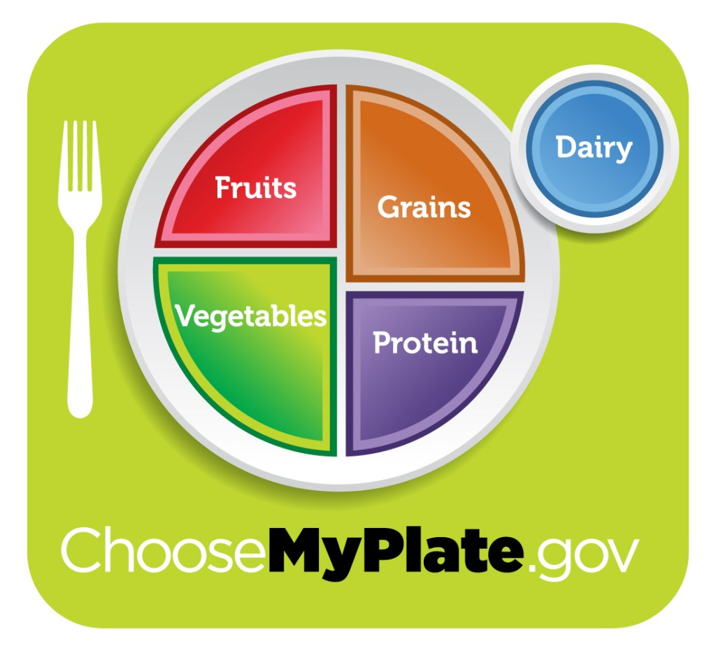 chooseMyPlate.gov image of the recommended portions of the five food groups.