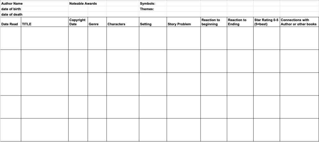 A screenshot of a spreadsheet for a reading study with columns for date read, title, copyright date, genre, characters, setting, story problem, and reactions to the beginning the ending, a star rating, and a column for additional comments or connections between books.