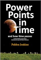 Visit the Power Points in Time website
