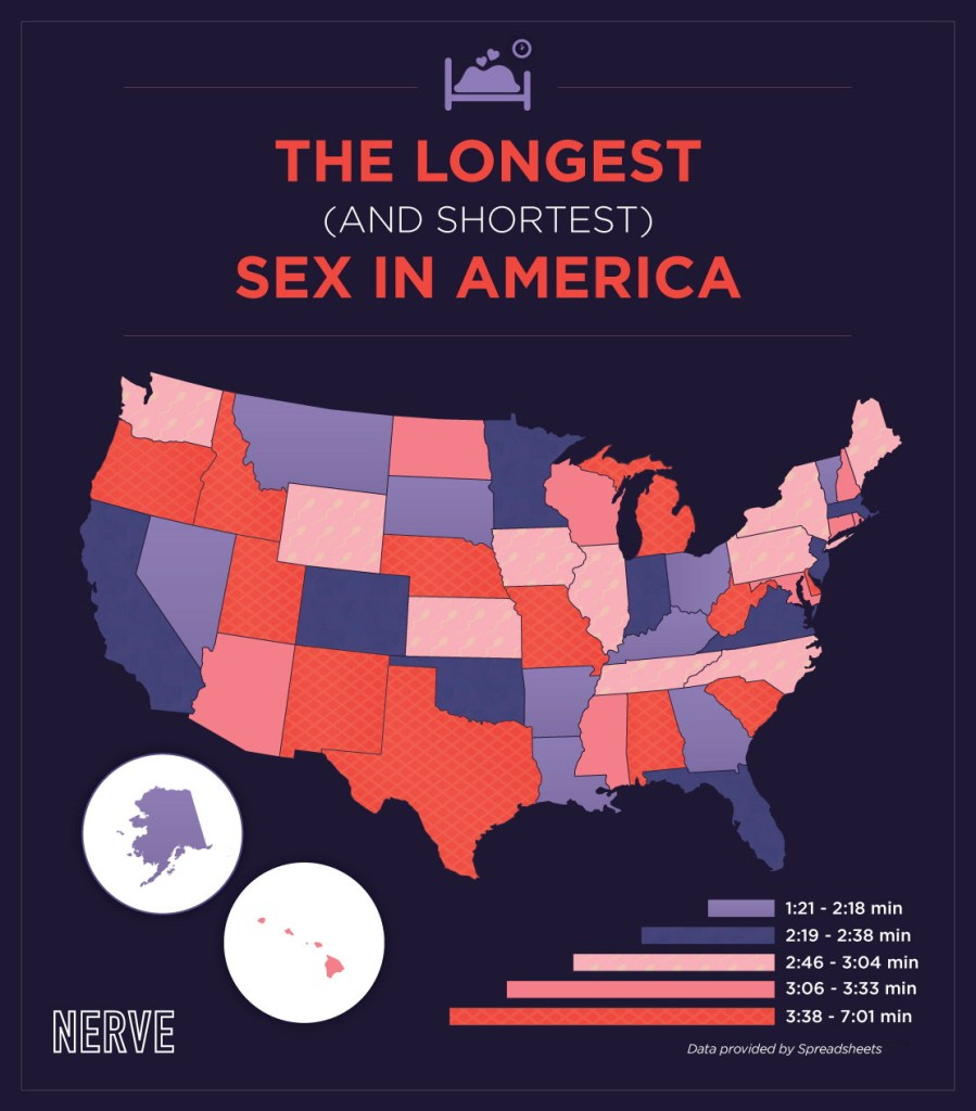 sex-times-in-america