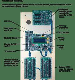 control options [ 2364 x 3032 Pixel ]